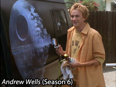 andrew-wells